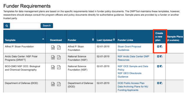 Screenshot of the ability to create a new plan from the Funder Requirements page.